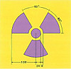 Atomradiation
