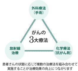 Fact_img01