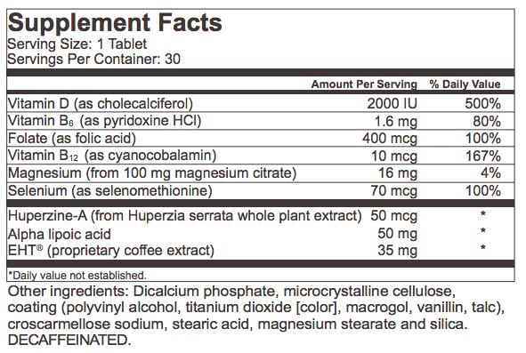 Ehtingredients