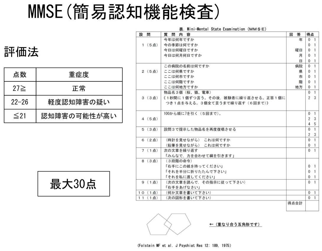Mmse_1